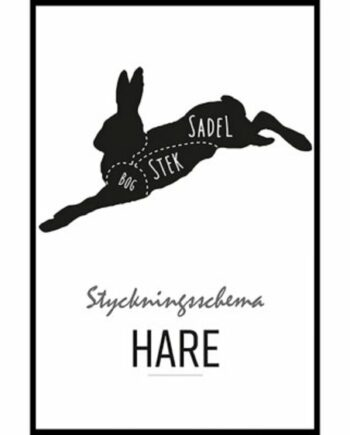 Styckningsschema Hare Poster