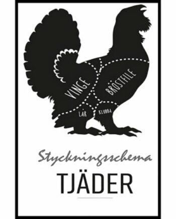 Styckningsschema Tjäder Poster