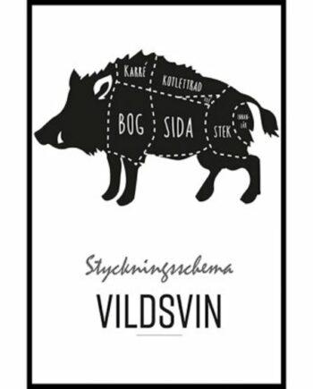 Styckningsschema Vildsvin Poster